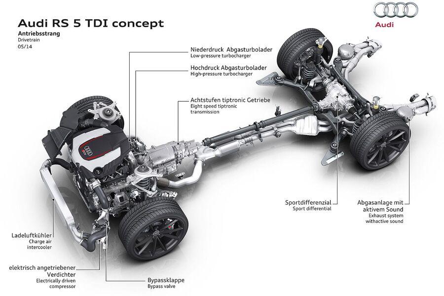 Шасси Audi RS5 TDI Concept 2014 года