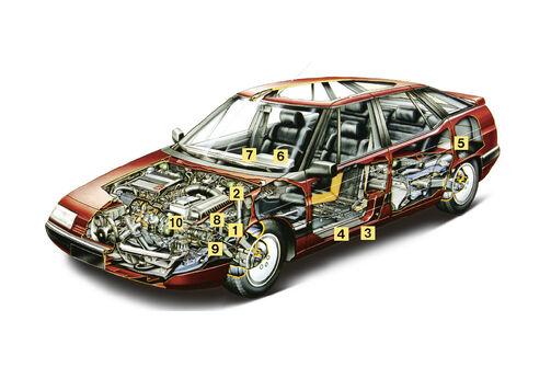 Citroen XM V6.24 Exclusive, Igelbild, Schwachstellen