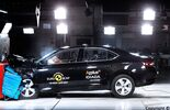 EuroNCAP-Crashtest Skoda Superb