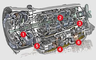 Getriebetechnik, Mercedes