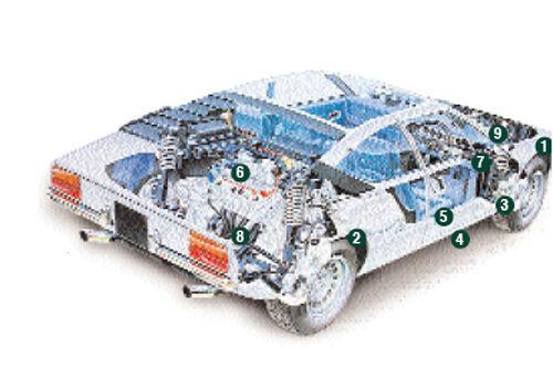 Lamborghini Urraco P 300